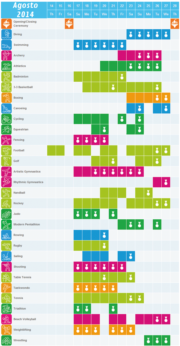 calendario-nanjing-avance-deportivo