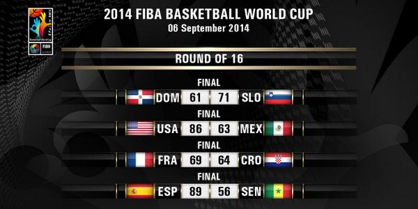 mundial baloncesto spain 2014 octavos