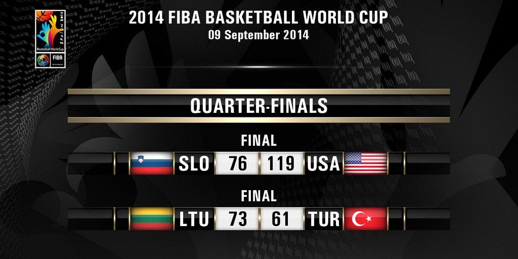 mundial baloncesto españa cuartos