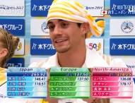 Javier Fernández, 2º en el Open de Japón