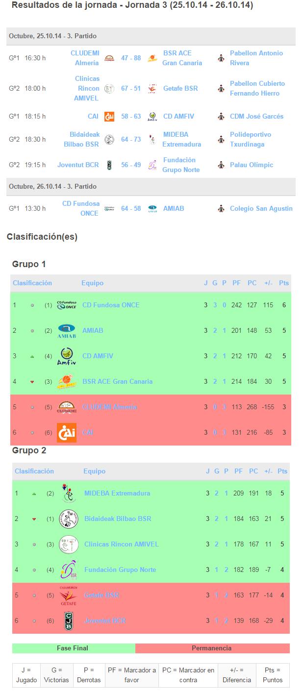 resultados-calendario-liga-bs-avance-deportivo