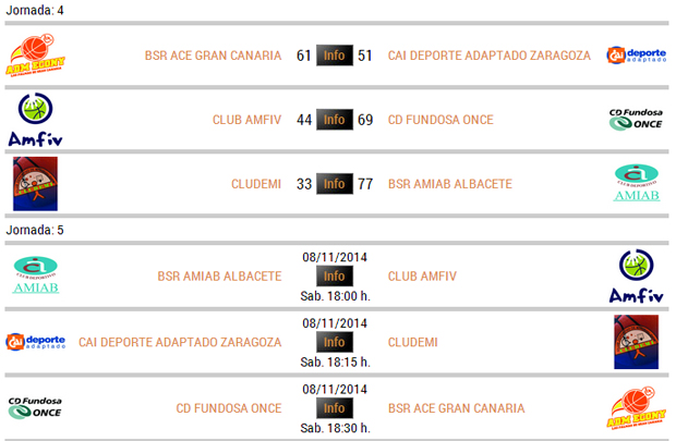 resultados-calendario-basket-silla-liga
