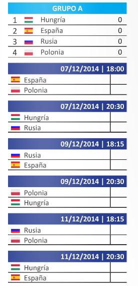 calendario-europeo-guerreras-avance-deportivo