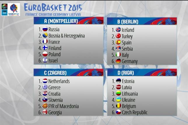 eurobasket2015-baloncesto-avance-deportivo