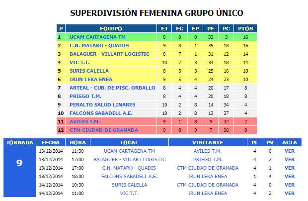 superdivision-femenina-resultado-avance-deportivo