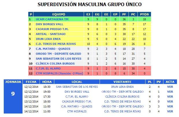 superdivision-masculina-resultados-avance-deportivo