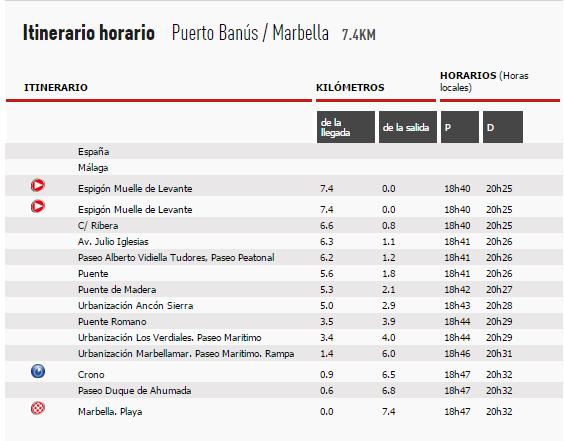 itinerario-1-vuelta-espana-avance-deportivo