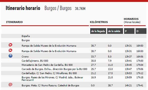 itinerario-etapa-17-vuelta-2015-avance-deportivo