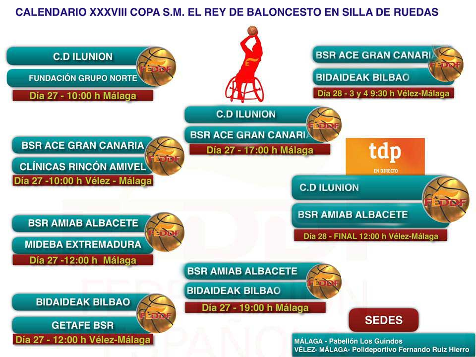 Copa del Rey 2016. Fuente: Feddf