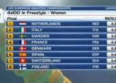 El relevo 4x100 libre femenino español acaricia Río