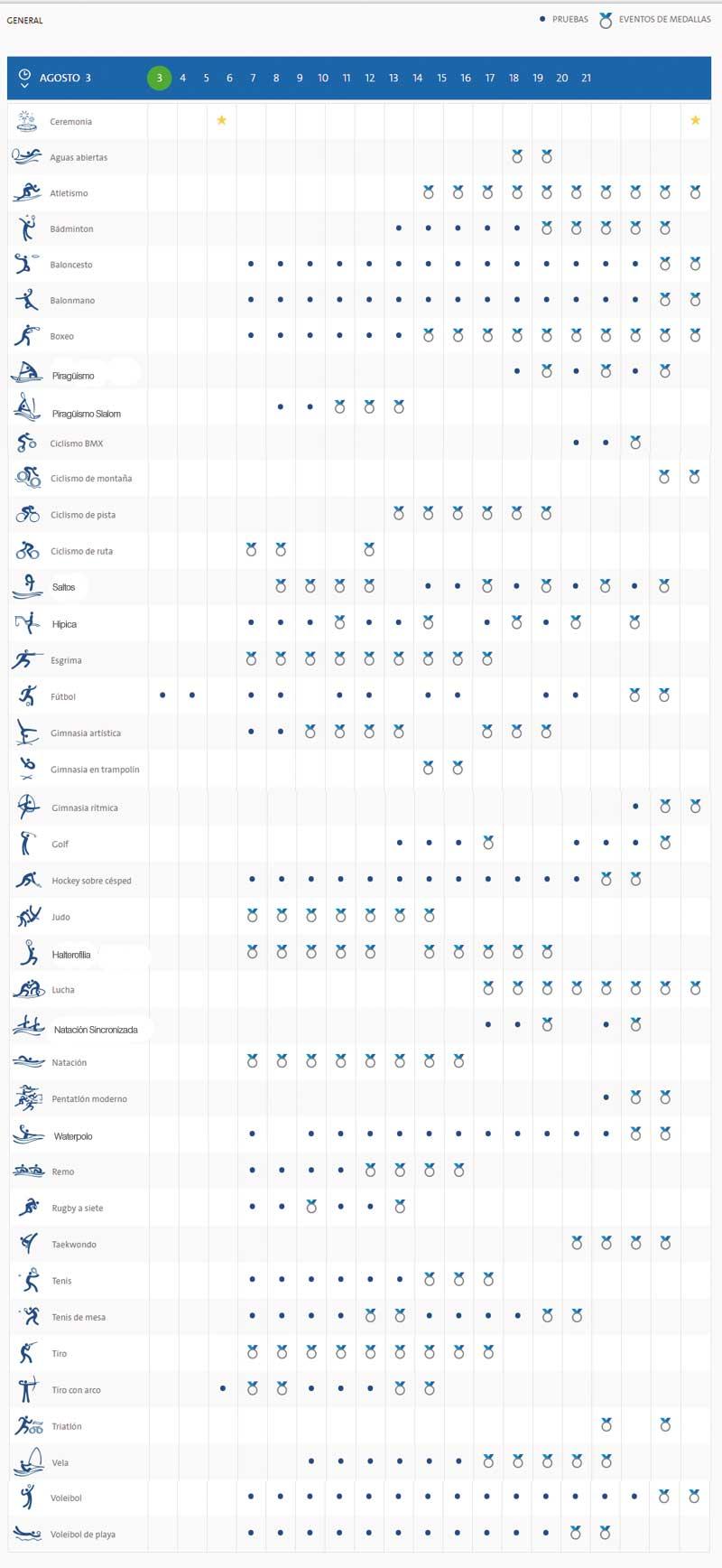 Calendario JJOO Río 2016. Fuente: www.rio2016.com