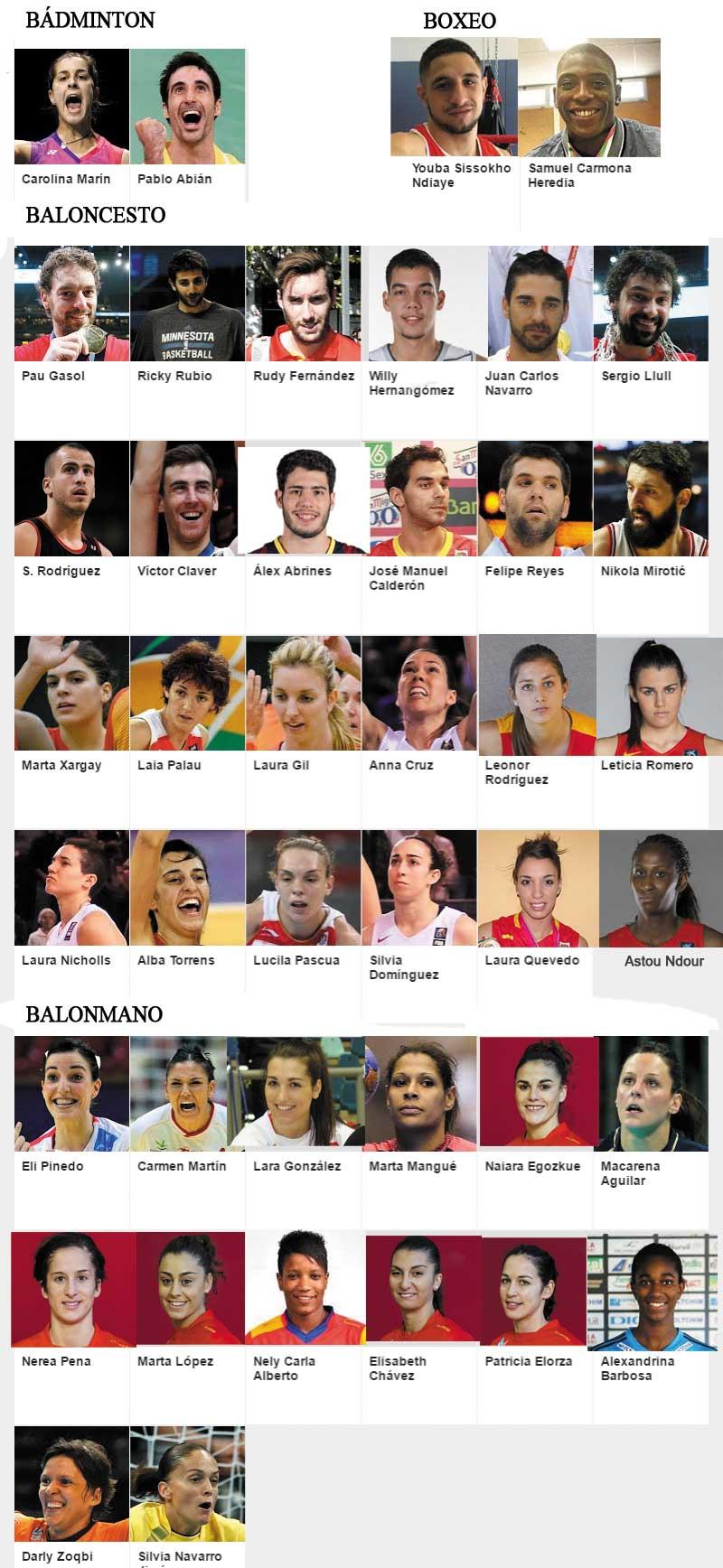 olimpicos-spain-rio-2016-BALONCESTO-badminton-boxeo-balonmano-avance-deportivo