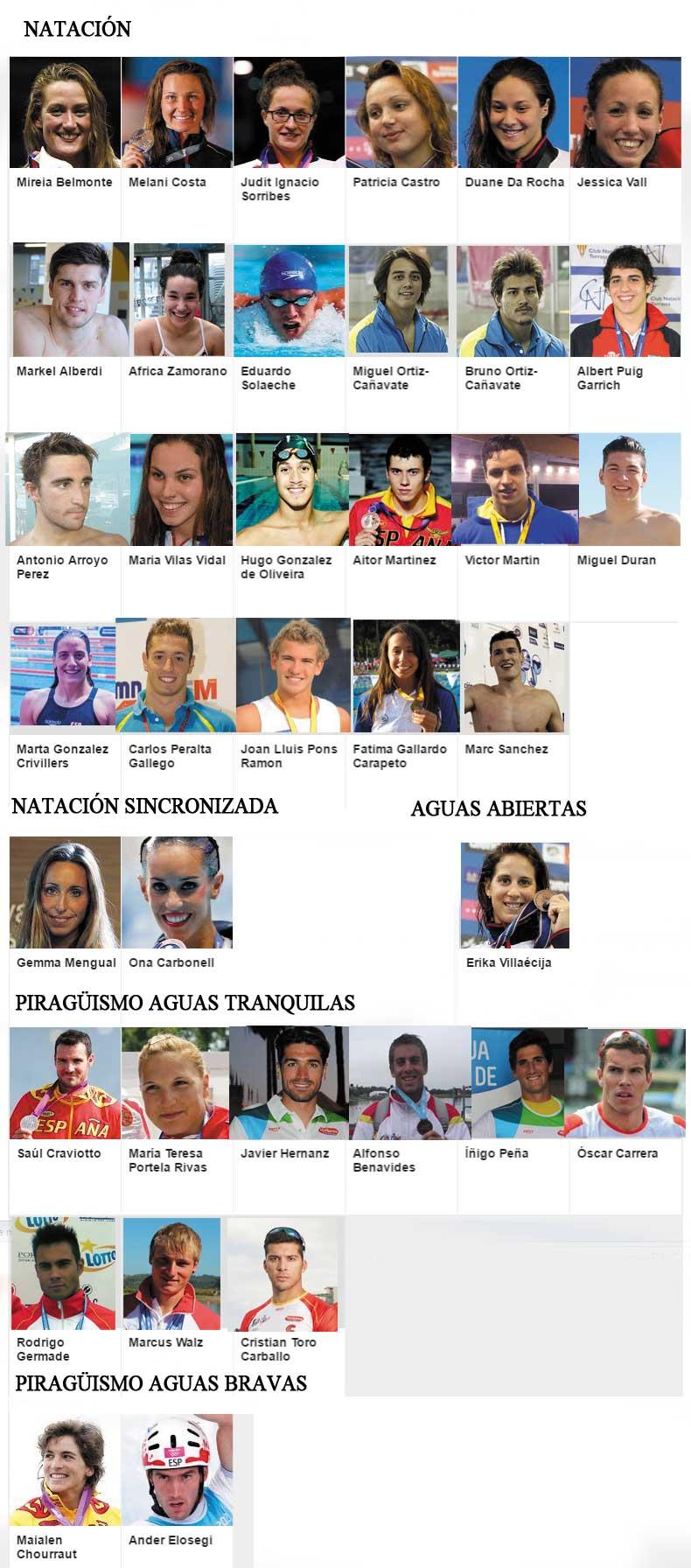 olimpicos-spain-rio-2016-natacion-piraguismo-avance-deportivo