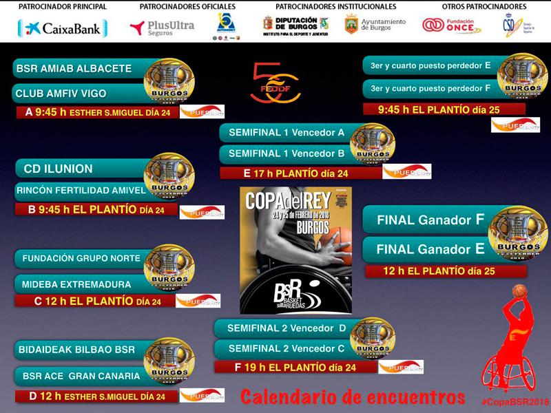 Definidos los cruces de la Copa del Rey de Baloncesto en Silla de Ruedas. Fuente: Feddf