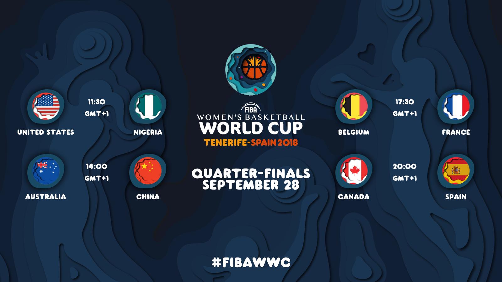 Semifinales del mundial. Fuente: FIBA