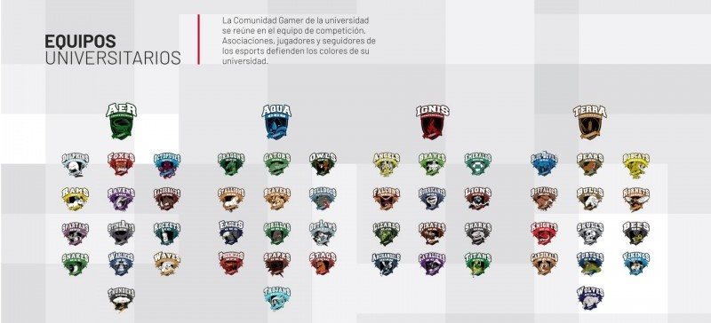 Arrancan las ligas University Esports e IEsports.