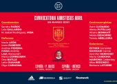 La selección española de fútbol femenino anuncia a las 24 convocadas